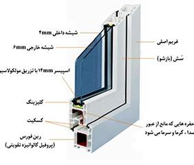 خصوصیات شیشه دو جداره در پنجره upvcشیشه دو جداره پنجره یو پیوی سی